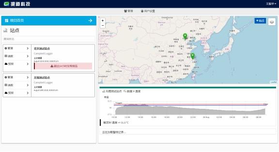 QTLog五参数自动气象站站点图